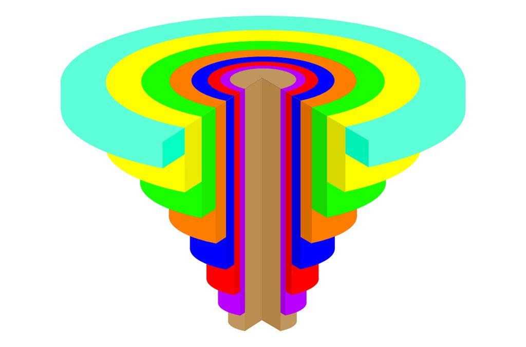 Спиральная динамика. Второй порядок